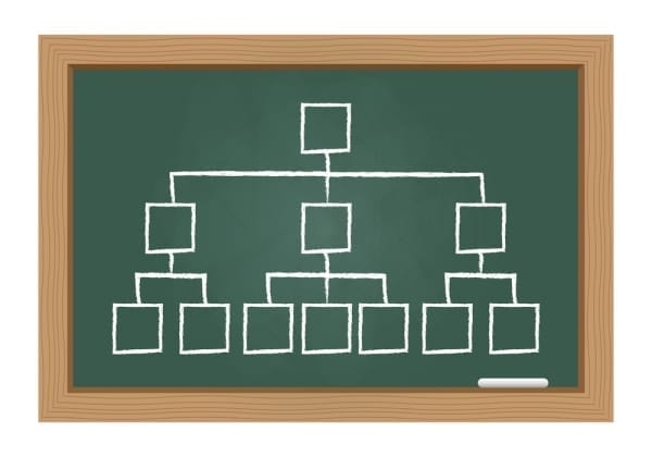 SEO link pyramid structure
